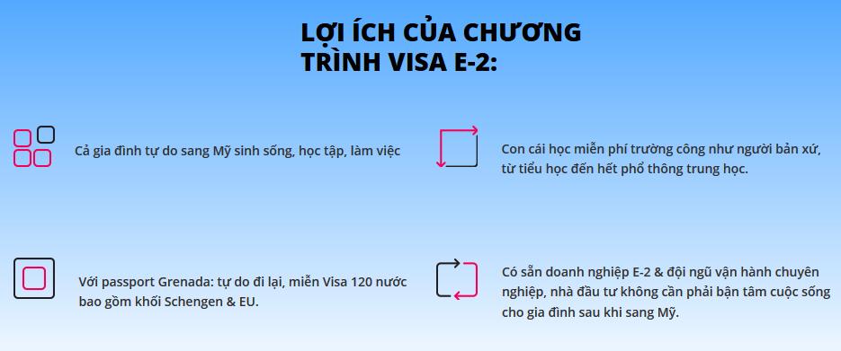 Thời gian xử lý visa E2